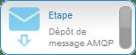 Dépôt de message AMQP